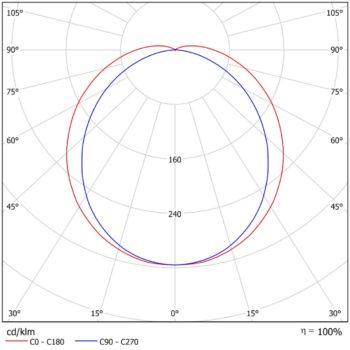 Titania-P-valonjakokayra